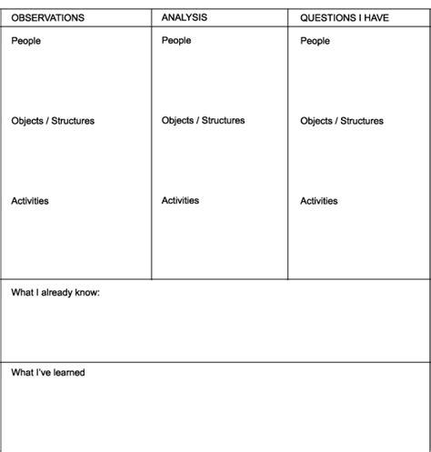 photo analysis worksheet reading