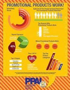 Promotional Des... Promotional Merchandise Quotes