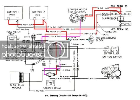 Cucv Electrical Circuit Diagram by M1009 Will Not Start Melted Fusible Link