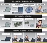 kr windows programmer p mac
