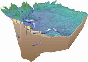 USGS Fact Sheet 2015–3063: Groundwater Resources of the ...