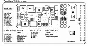 Malibu Fuse Box Diagram : where is the ignition fuse at on a 2004 malibu ~ A.2002-acura-tl-radio.info Haus und Dekorationen