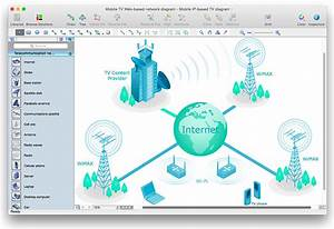 How To Create A Telecommunication Network Diagram In