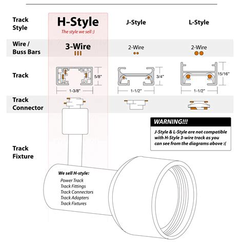 track lighting bulbs types popular track lighting styles h style j style l style