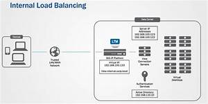 VMware Hands-on Labs - HOL-MBL-1659