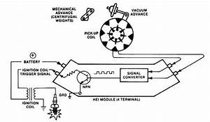 Chevrolet Hei Distributor Casting Number Reference