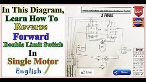 3 Phase Motor Reverse Forward Limit Switches Control