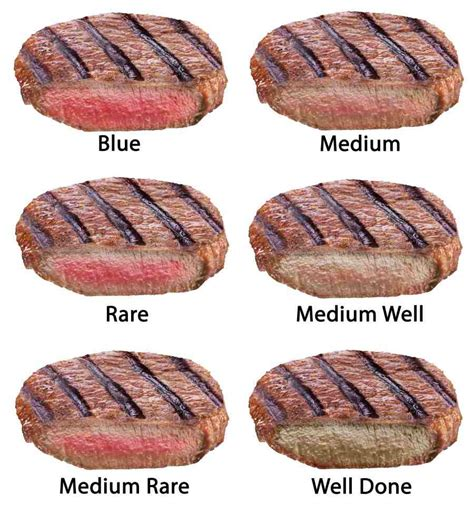 medium well steak how do you like your meat off topic comic vine