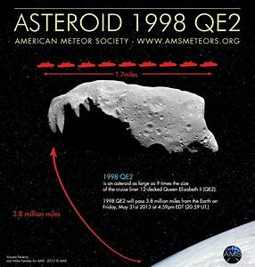 Asteroid 1998 QE2 : American Meteor Society