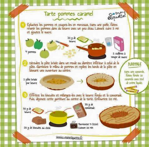 coloriage recette de cuisine activité recette a faire avec les enfants maman testeuse destinés à recette enfant