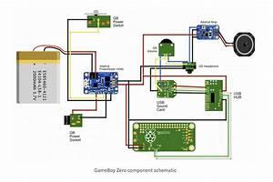 Flipboard  Diy Raspberry Pi Retropie Game Controller Handheld