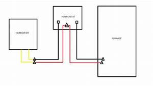 Honeywell Control Diagram : need help diagnosing honeywell he360 humidifier and or ~ A.2002-acura-tl-radio.info Haus und Dekorationen