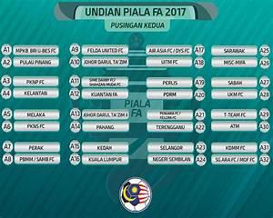 Felda to face JDT, Melaka to play PKNS in 2017 FA Cup ...