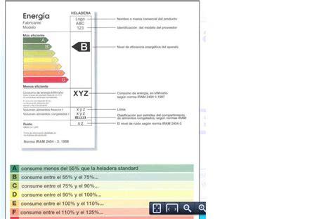 aire acondicionado split equivalencia watts frigorias aire acondicionado