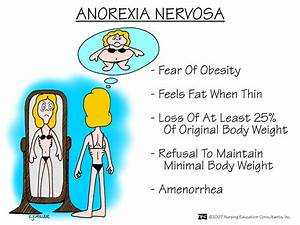 Anorexia: Signs and Symptoms