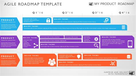 phase agile software release timeline roadmap