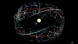 History Of Astronomy Part 1  The Celestial Sphere And