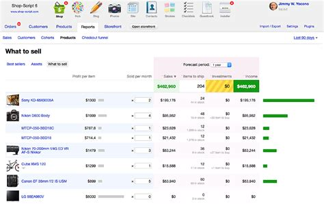php ecommerce framework shopping cart shop script