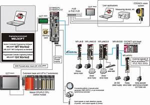 Mitsubishi Servo Amplifier Manual