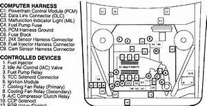 Camaro Z Fuel Pump Relay Location Pictures