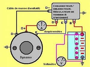Comment Demarrer Un Tracteur Tondeuse Sans Batterie : r gulation ~ Gottalentnigeria.com Avis de Voitures