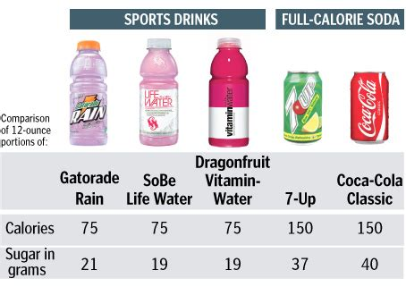 Fit Tip Think Before You Drink Daily