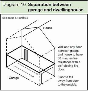 Integral Garage - Garages  U0026 Workshops