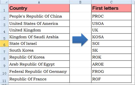 first letter of each word how to extract letter of each word from cell 21726 | doc extract first letter1