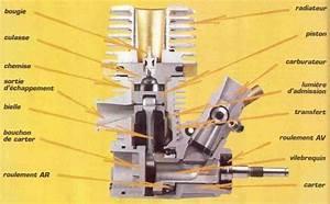 Moteur Rc Thermique : le blog de eric g 2011 mai 29 ~ Medecine-chirurgie-esthetiques.com Avis de Voitures