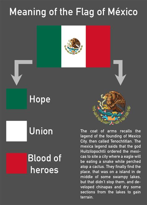 what do the colors of the mexican flag pin by aimene bahri on flags meaning in 2019 mexican