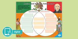 Mexican Independence Day Primary Source Study (teacher made)