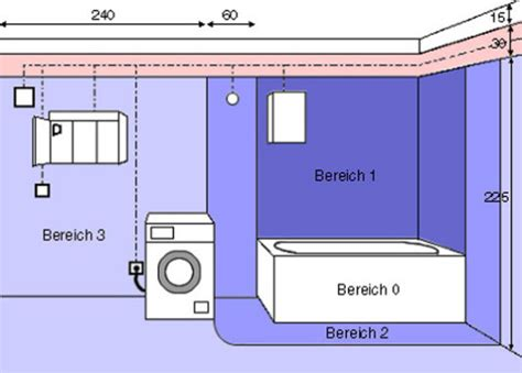 steckdosen im bad installationszonen elektrische schutzbereiche im bad bad und sanit 228 r e installationen baunetz wissen