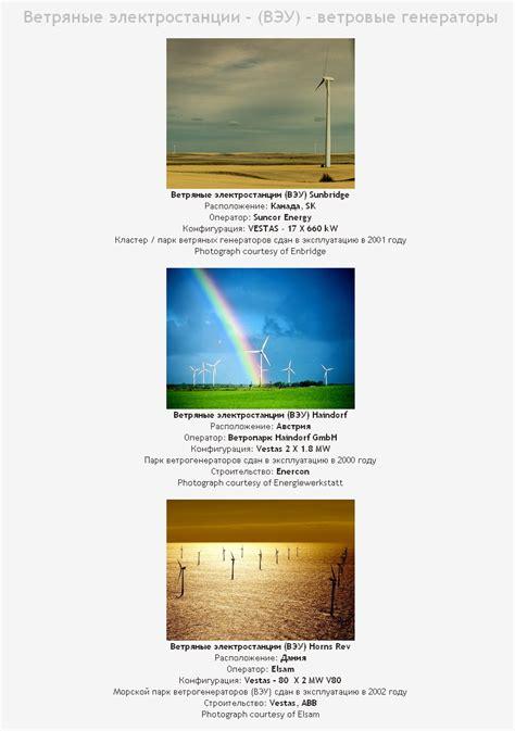 Новое поколение бытовых ветрогенераторов от голландского стартапа the archimedes экотехника