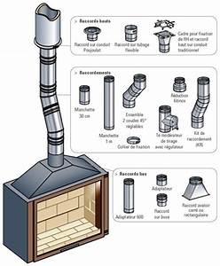 Prix D Un Conduit De Cheminée : comment installer un conduit de cheminee poujoulat ~ Edinachiropracticcenter.com Idées de Décoration