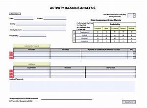 16  Hazard Analysis Templates
