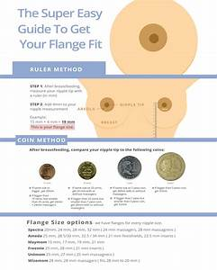 The Right Flange Fit