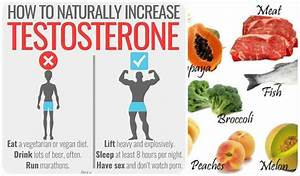 How Your Diet Can Help You Boost Your Testosterone Levels