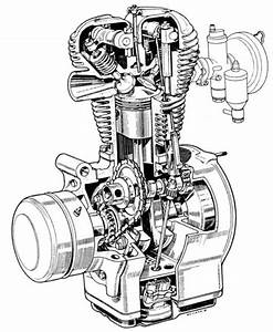 Small Engines  Motorcycle Engines
