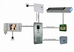 Wiring Diagram Database  Push To Exit Button Wiring Diagram