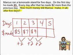 tables  solve problems  maths  newgreenteacher