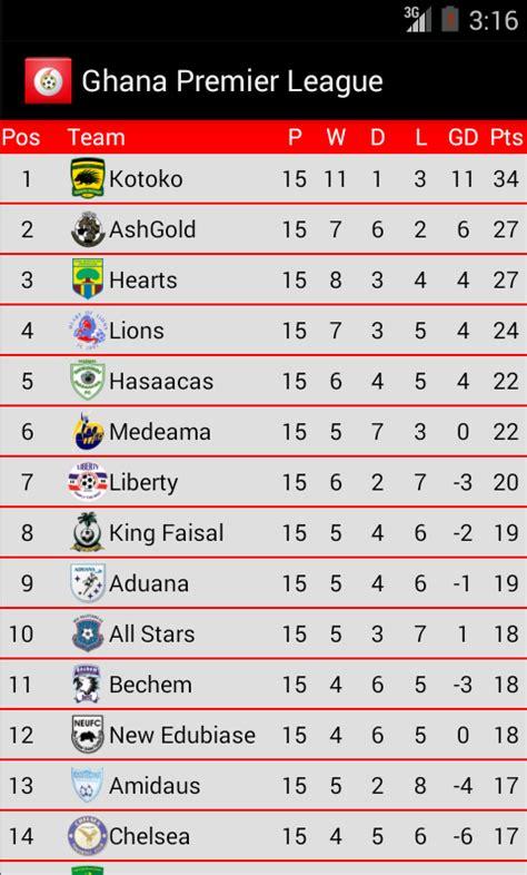 ghana premier league table ghana football premier league android apps on google play