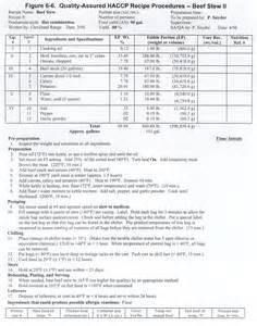 HACCP Recipe Example