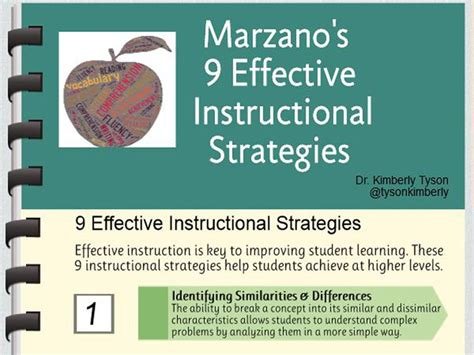 Marzano's 9 Instructional Strategies In Infographic Form