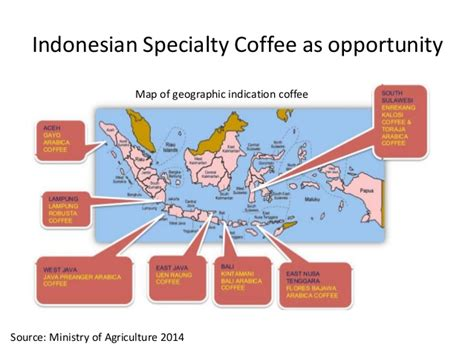 Indonesian Specialty Coffee Goes Global
