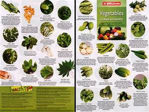 List Of Green Leafy Vegetables Sri lankan food trail ...