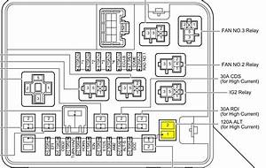2005 Scion Tc Fuse Box Diagram