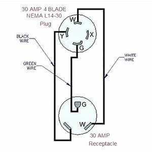 Nema L6 Wiring Diagram
