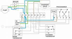 W Plan Central Heating System