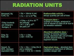 Ionizing Radiation In Medicine