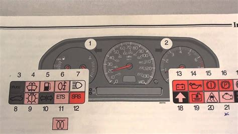 volvo  dashboard warning lights symbols youtube